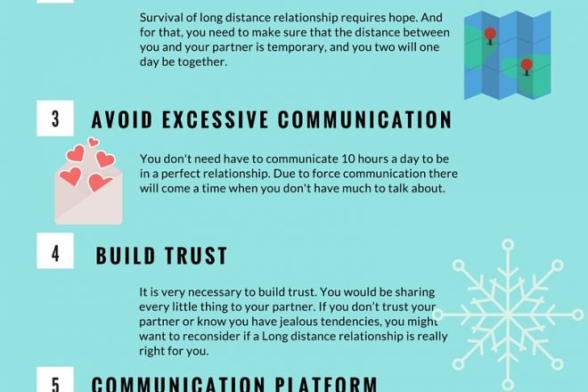 Steps To Do To Have A Happy Relationship